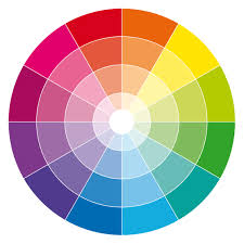 Use a Color Wheel Chart to Create a Perfect Palette